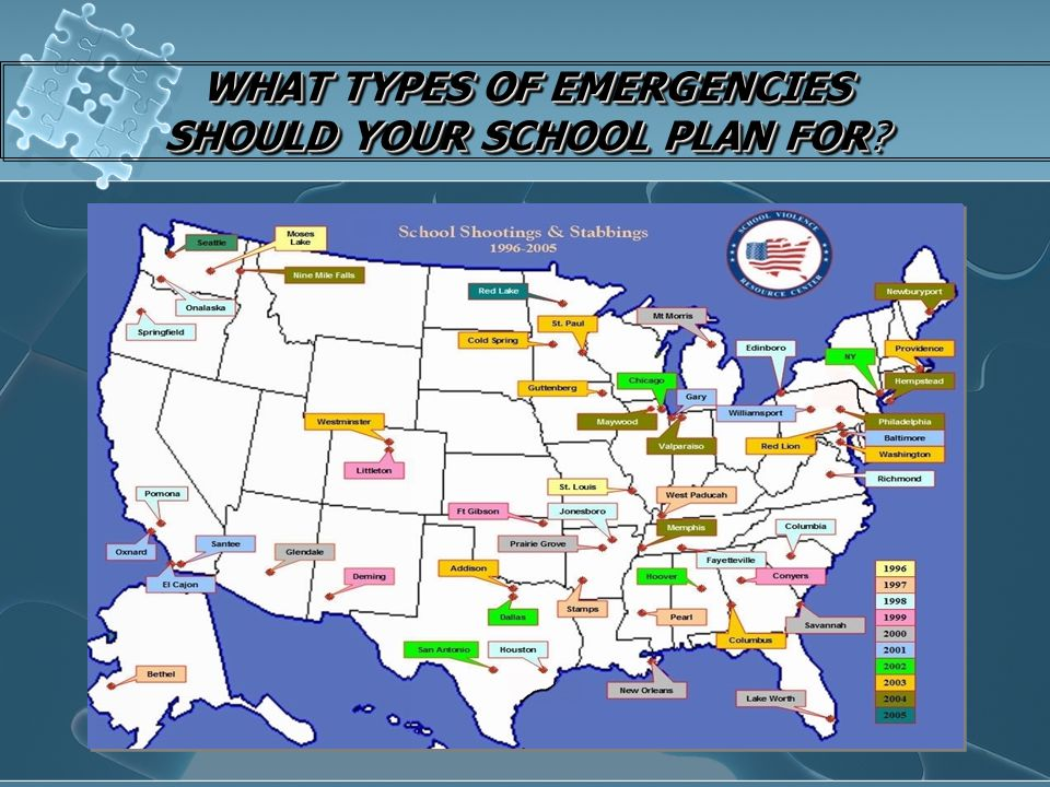 WHAT TYPES OF EMERGENCIES SHOULD YOUR SCHOOL PLAN FOR?