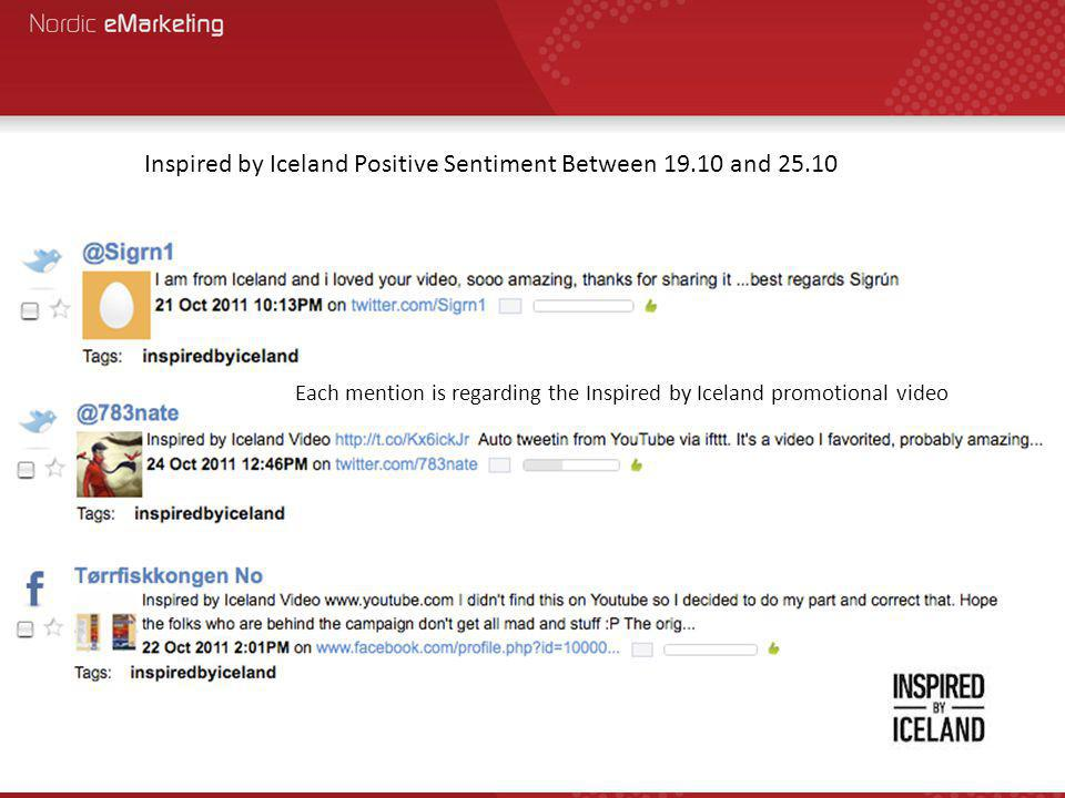 Inspired by Iceland Positive Sentiment Between 19.10 and 25.10 Each mention is regarding the Inspired by Iceland promotional video