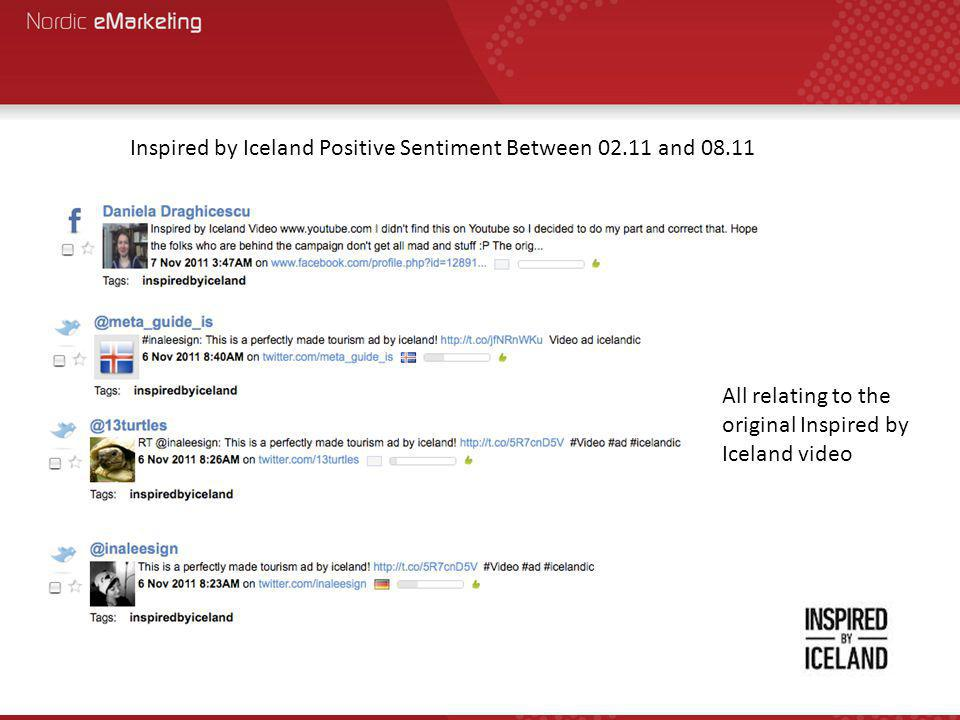 Inspired by Iceland Positive Sentiment Between 02.11 and 08.11 All relating to the original Inspired by Iceland video
