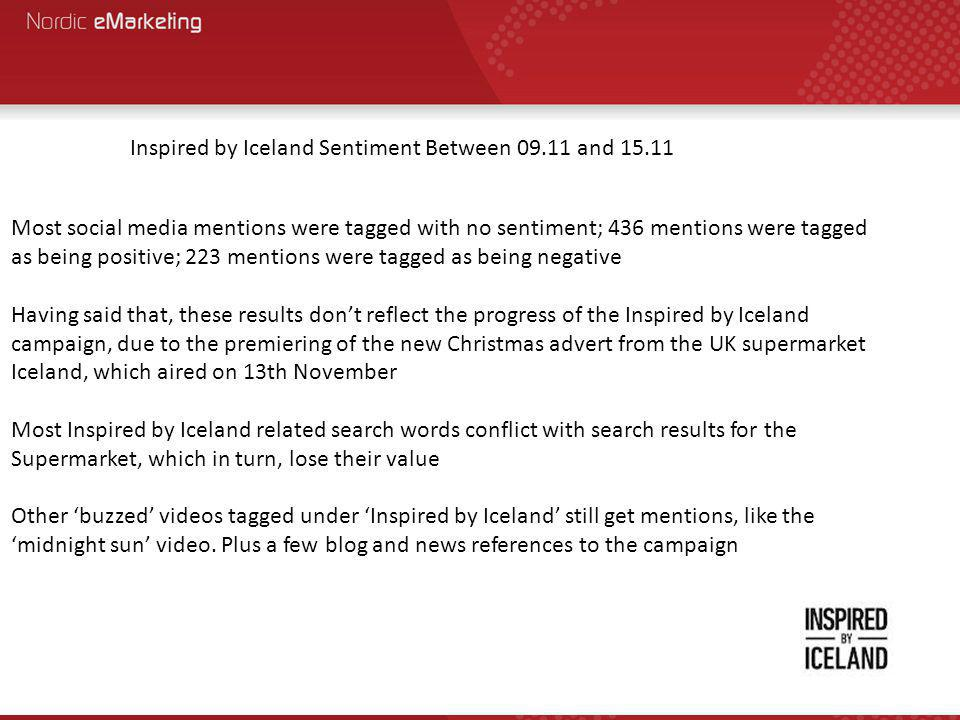 Most social media mentions were tagged with no sentiment; 436 mentions were tagged as being positive; 223 mentions were tagged as being negative Having said that, these results don't reflect the progress of the Inspired by Iceland campaign, due to the premiering of the new Christmas advert from the UK supermarket Iceland, which aired on 13th November Most Inspired by Iceland related search words conflict with search results for the Supermarket, which in turn, lose their value Other 'buzzed' videos tagged under 'Inspired by Iceland' still get mentions, like the 'midnight sun' video.