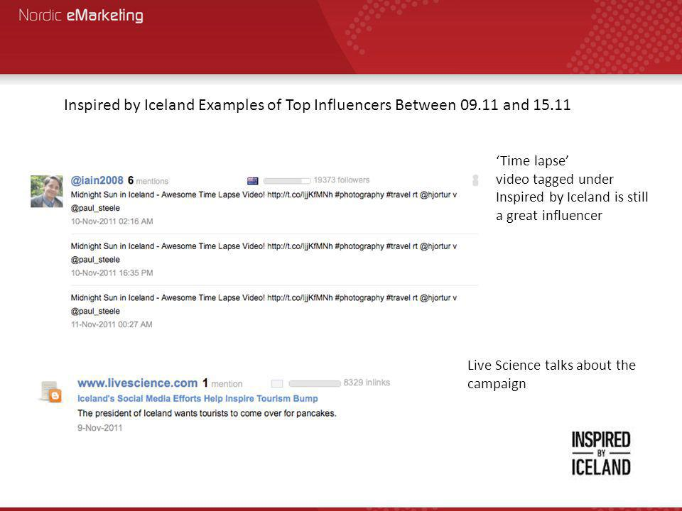 Inspired by Iceland Examples of Top Influencers Between 09.11 and 15.11 'Time lapse' video tagged under Inspired by Iceland is still a great influencer Live Science talks about the campaign
