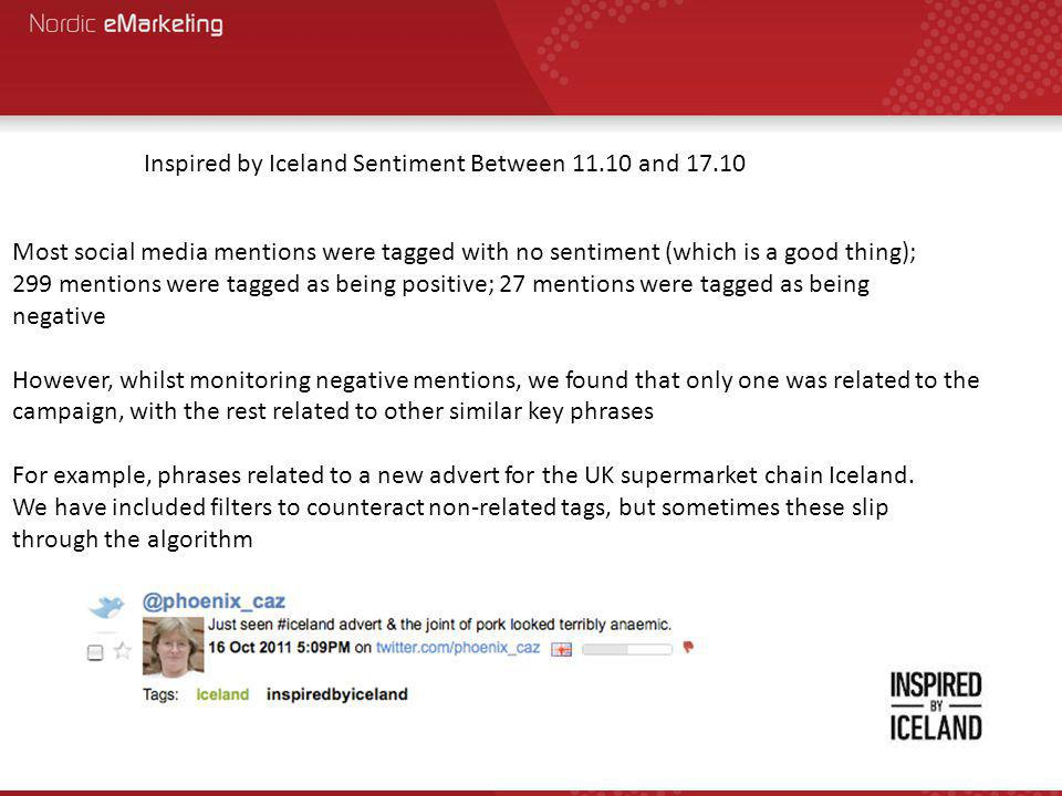 Inspired by Iceland Examples of Top Influencers Between 28.10 and 03.11 No direct influence from Inspired by Iceland.