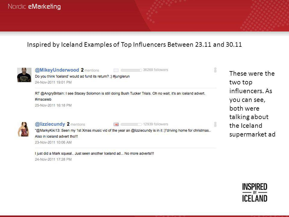 Inspired by Iceland Examples of Top Influencers Between 23.11 and 30.11 These were the two top influencers.