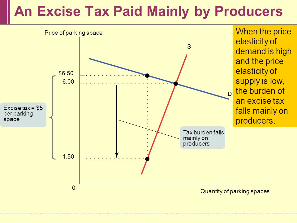  When the price elasticity of demand is higher than the price elasticity of supply, an excise tax falls mainly on producers.