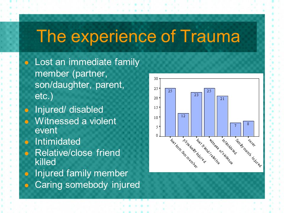 The experience of Trauma Lost an immediate family member (partner, son/daughter, parent, etc.) Injured/ disabled Witnessed a violent event Intimidated