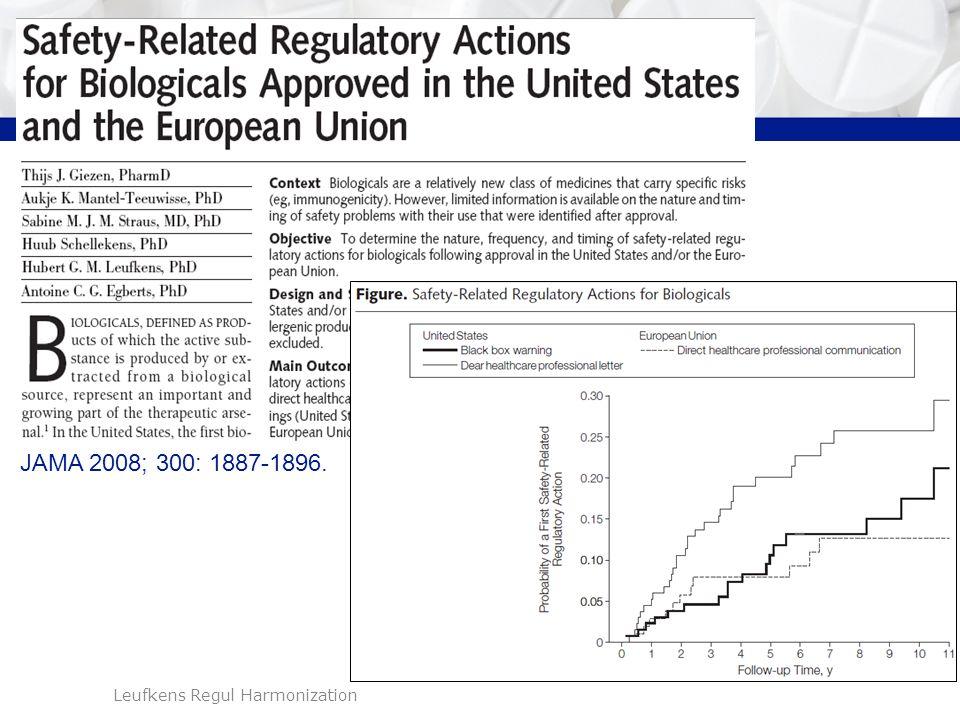 College ter Beoordeling van Geneesmiddelen Leufkens Regul Harmonization JAMA 2008; 300: 1887-1896.