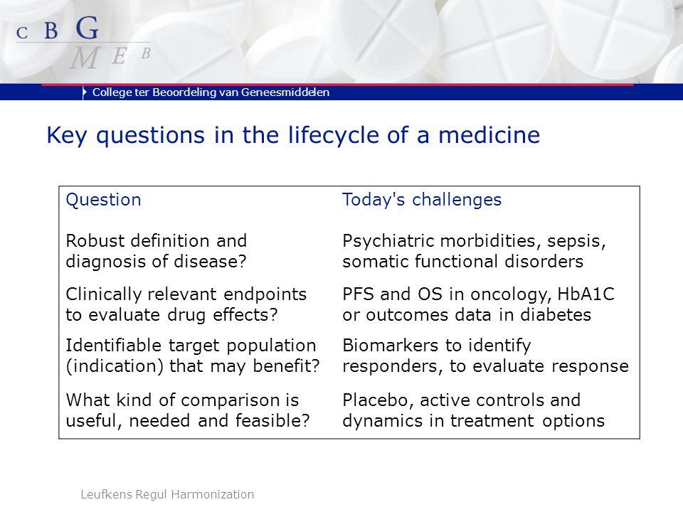 College ter Beoordeling van Geneesmiddelen Leufkens Regul Harmonization QuestionToday s challenges Robust definition and diagnosis of disease.