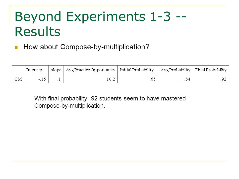 Beyond Experiments 1-3 -- Results How about Compose-by-multiplication.