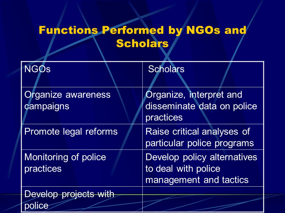 Functions Performed by NGOs and Scholars NGOs Scholars Organize awareness campaigns Organize, interpret and disseminate data on police practices Promote legal reformsRaise critical analyses of particular police programs Monitoring of police practices Develop policy alternatives to deal with police management and tactics Develop projects with police