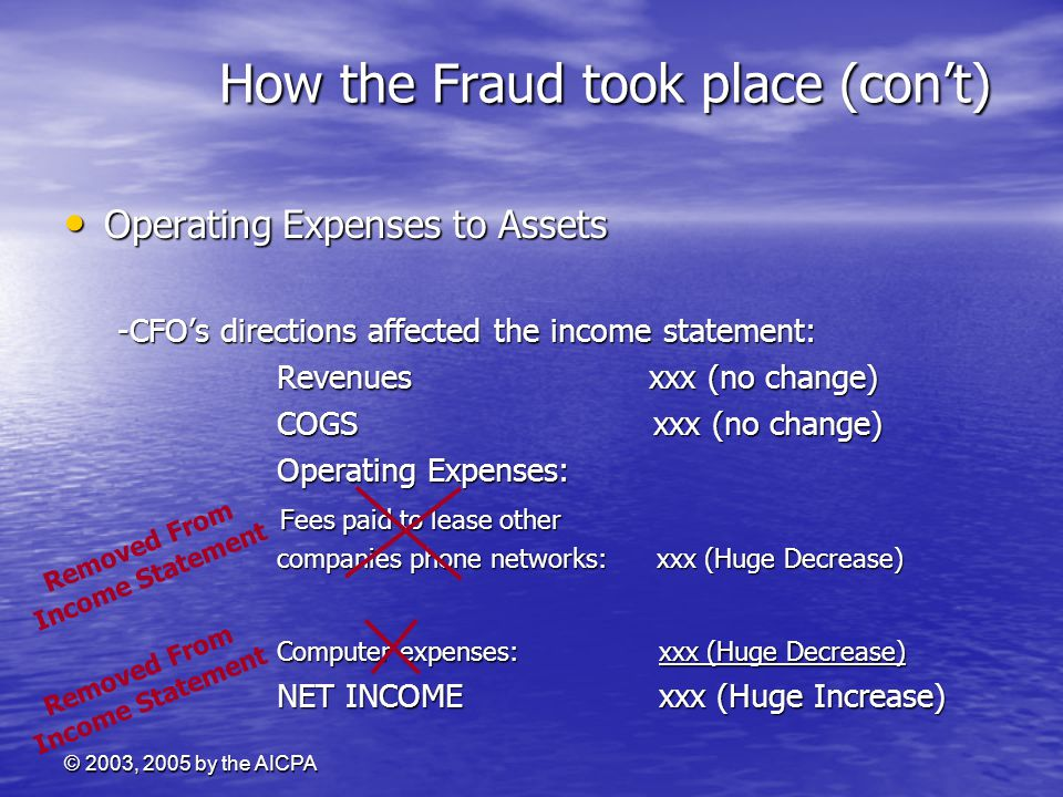 © 2003, 2005 by the AICPA How the Fraud took place (con't) How the Fraud took place (con't) Operating Expenses to Assets Operating Expenses to Assets