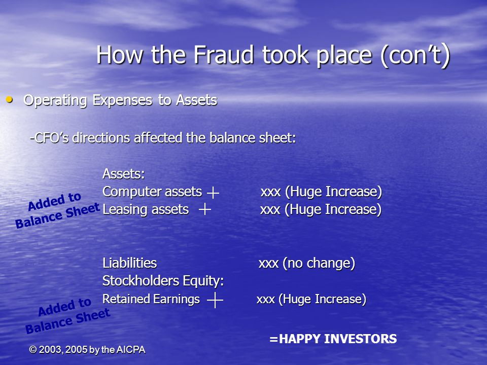 © 2003, 2005 by the AICPA How the Fraud took place (con't ) How the Fraud took place (con't ) Operating Expenses to Assets Operating Expenses to Asset