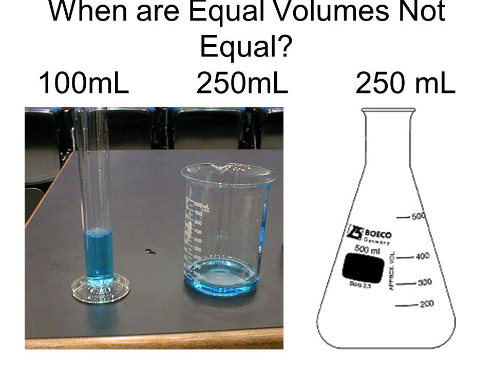 When are Equal Volumes Not Equal? 100mL 250mL 250 mL