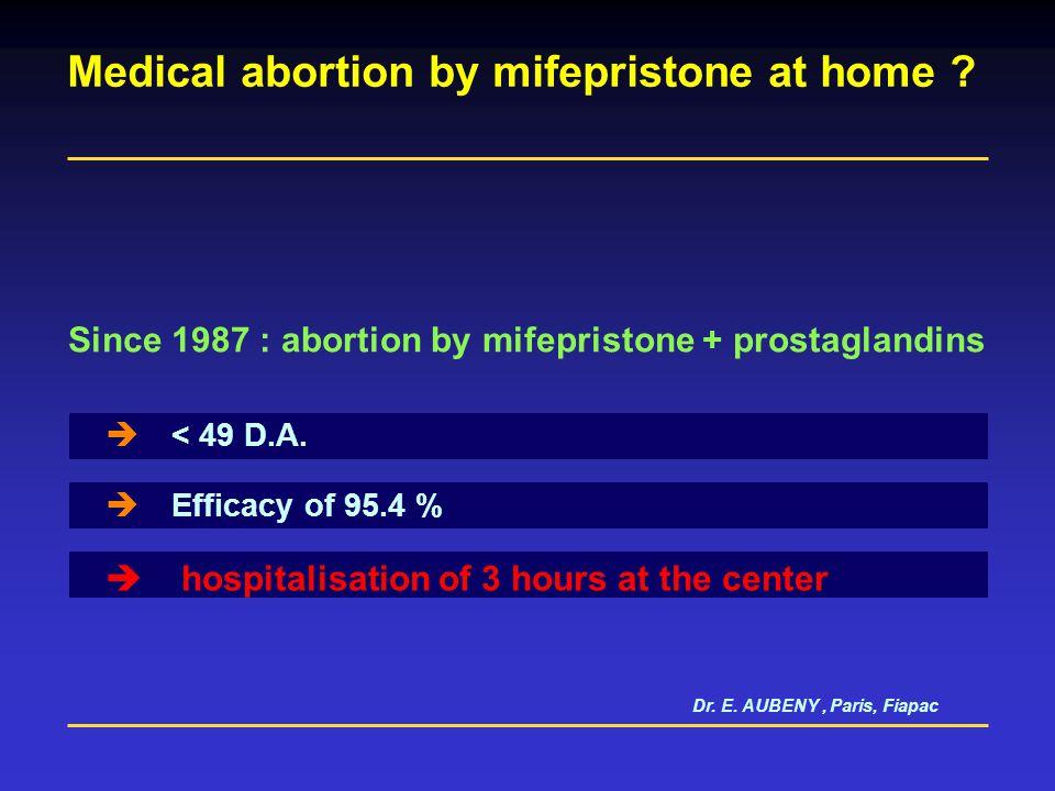 Dr E. AUBENY - Paris ' Fiapac  < 42 D.A. 1983 - 1987 : abortion by mifepristone only Medical abortion by mifepristone at home ?  No hospitalisation