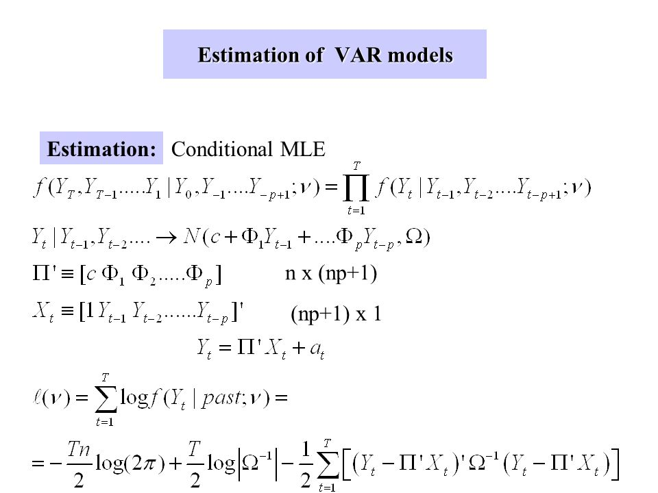 Re-writing the system in deviations from its mean Stack the vector as (nxp)x1(nxp)x(nxp) (nxp)x1 (nxp)x(nxp) STABLE: eigenvalues of F lie inside of th