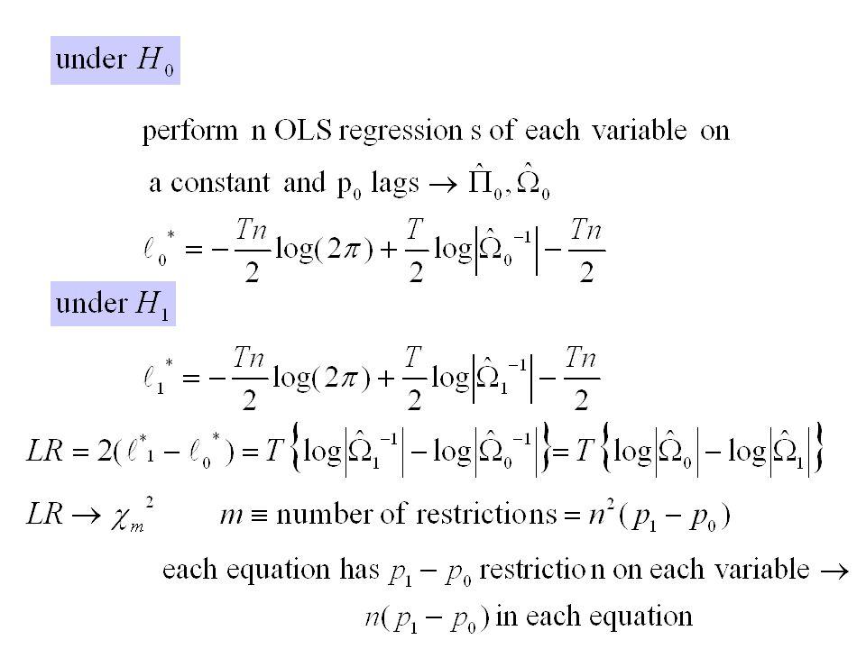 Testing Hypotheses in a VAR model Likelihood ratio test in VAR