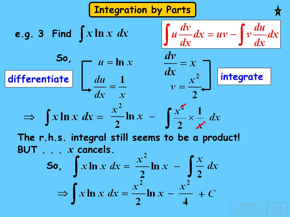 Integration by Parts So, The r.h.s. integral still seems to be a product! BUT... x cancels. e.g. 3 Find differentiate integrate So,