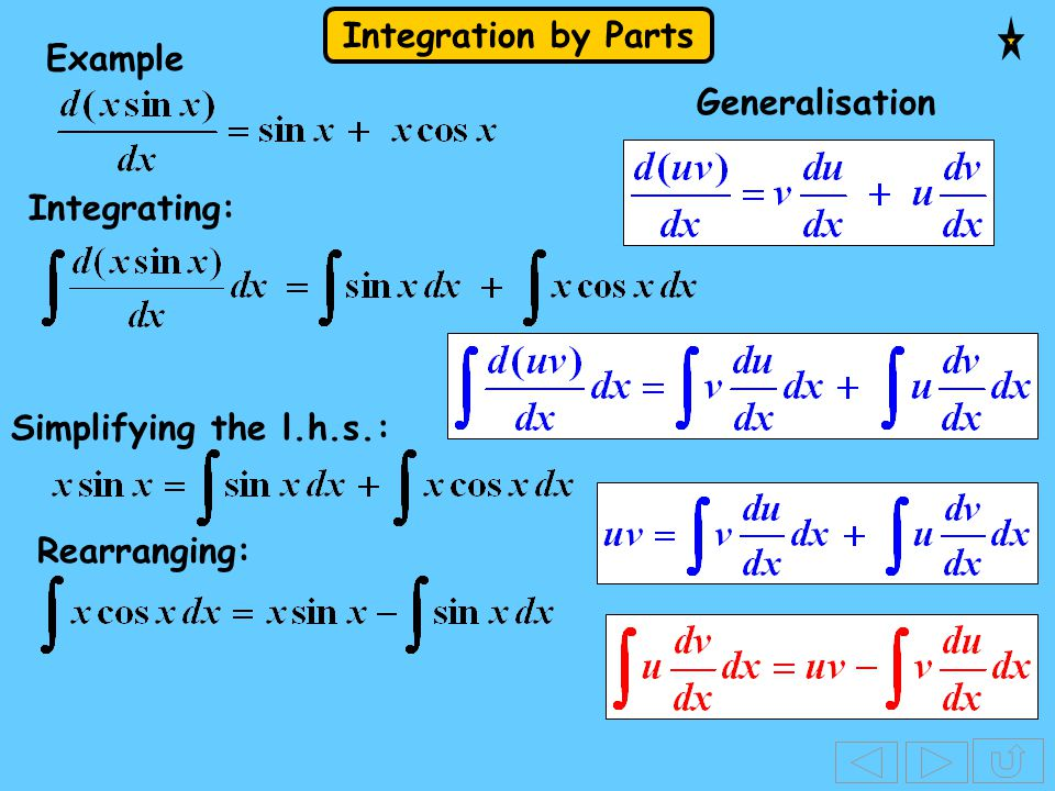 Integration by Parts SUMMARY To integrate some products we can use the formula Integration by Parts