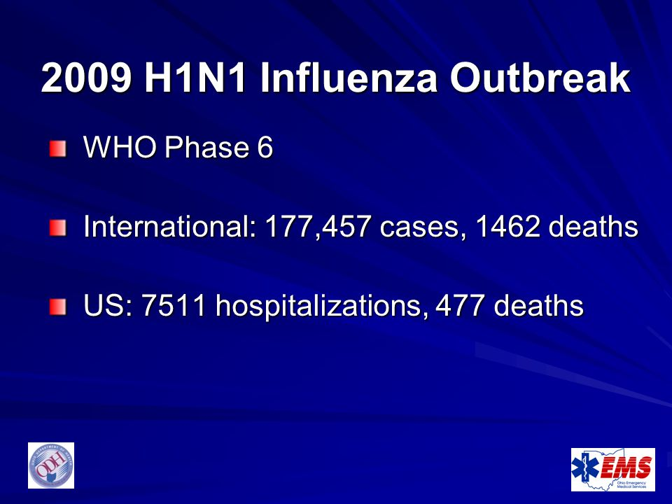 2009 H1N1 Influenza Outbreak WHO Phase 6 International: 177,457 cases, 1462 deaths US: 7511 hospitalizations, 477 deaths