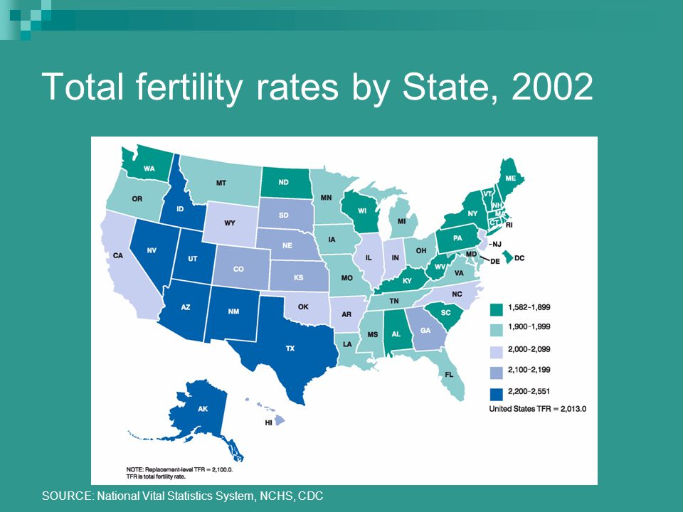 SOURCE: National Vital Statistics System, NCHS, CDC Total fertility rates by State, 2002