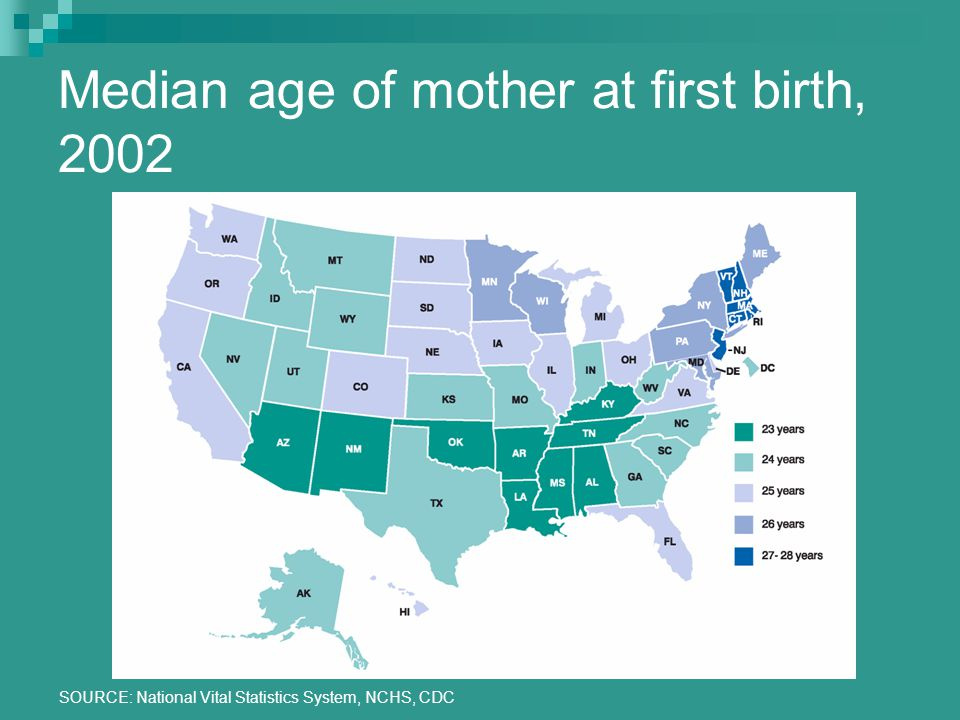 SOURCE: National Vital Statistics System, NCHS, CDC Median age of mother at first birth, 2002