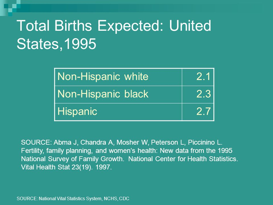 SOURCE: National Vital Statistics System, NCHS, CDC Total Births Expected: United States,1995 SOURCE: Abma J, Chandra A, Mosher W, Peterson L, Piccinino L.