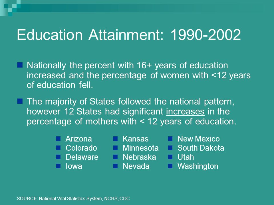 SOURCE: National Vital Statistics System, NCHS, CDC Education Attainment: 1990-2002 Nationally the percent with 16+ years of education increased and t