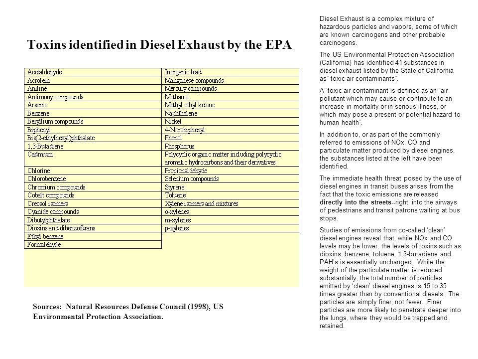 Toxins identified in Diesel Exhaust by the EPA Diesel Exhaust is a complex mixture of hazardous particles and vapors, some of which are known carcinog