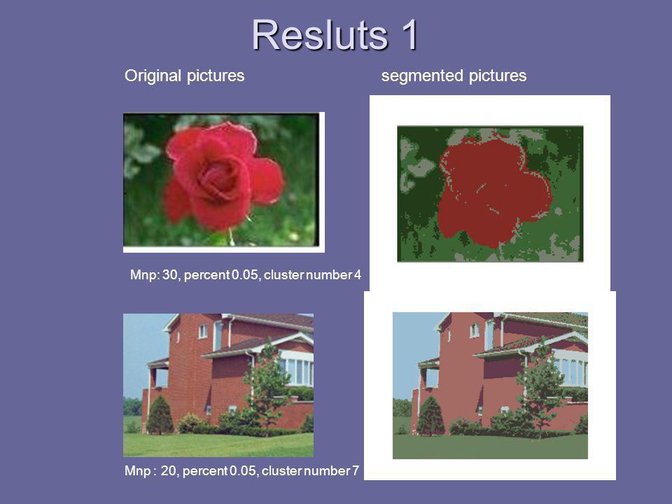 Resluts 1 Mnp: 30, percent 0.05, cluster number 4 Mnp : 20, percent 0.05, cluster number 7 Original pictures segmented pictures