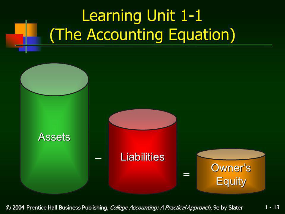 1 - 12 © 2004 Prentice Hall Business Publishing, College Accounting: A Practical Approach, 9e by Slater Learning Unit 1-1 (The Accounting Equation) Liabilities are the creditor's equity.