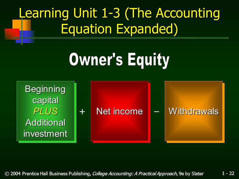 1 - 21 © 2004 Prentice Hall Business Publishing, College Accounting: A Practical Approach, 9e by Slater Learning Unit 1-3 (The Accounting Equation Expanded) RevenuesRevenues Net income or Net loss Net income or Net loss –= ExpensesExpenses
