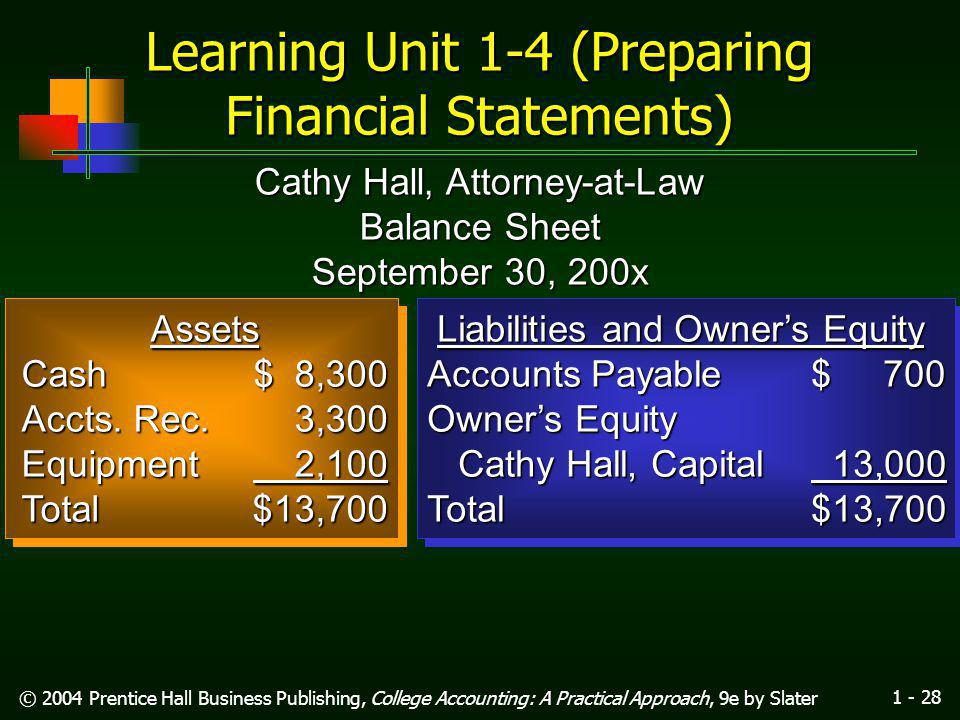 1 - 27 © 2004 Prentice Hall Business Publishing, College Accounting: A Practical Approach, 9e by Slater Learning Unit 1-4 (Preparing Financial Statements) Cathy Hall, Attorney-at-Law Statement of Owner's Equity Statement of Owner's Equity For Month Ended September 30, 200x Cathy Hall, Capital, Sept.