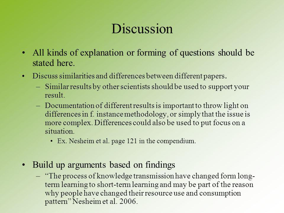 Discussion All kinds of explanation or forming of questions should be stated here.