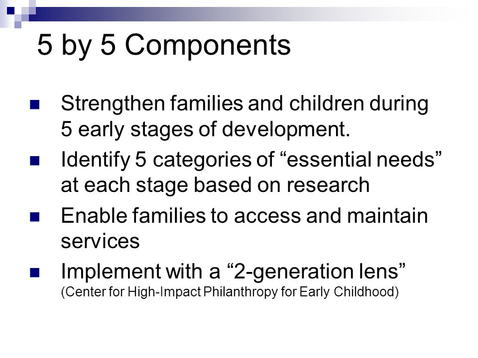 5 by 5 Components Strengthen families and children during 5 early stages of development.