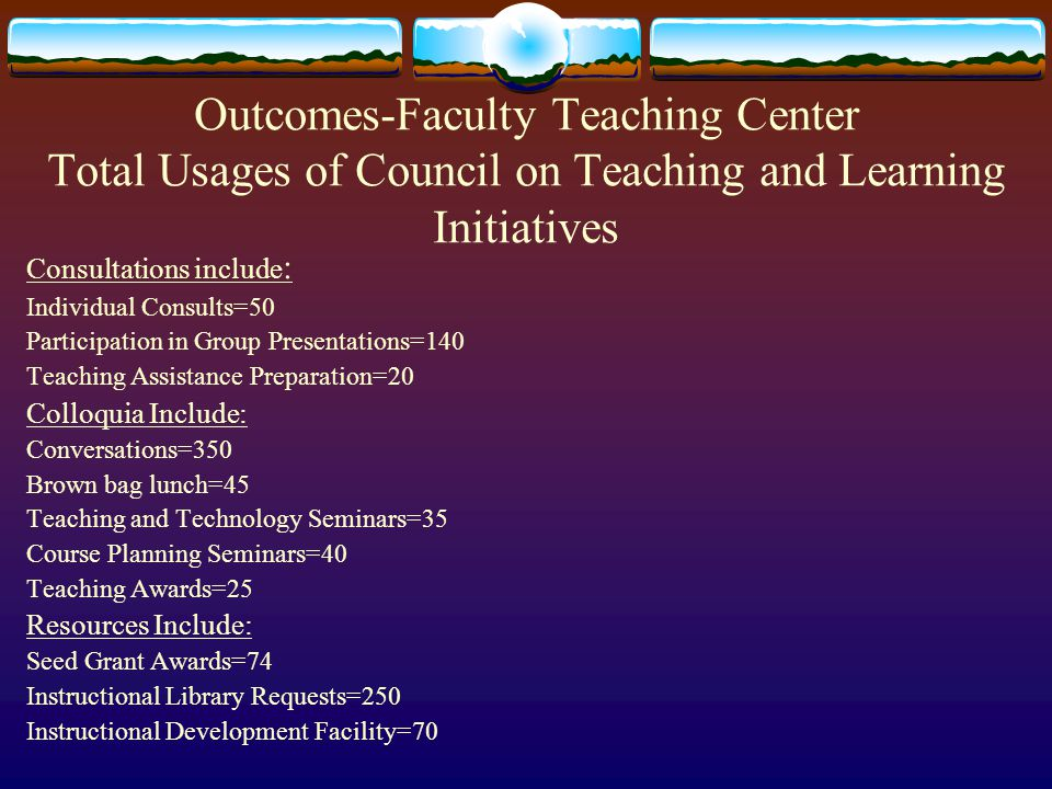 Outcomes-Faculty Teaching Center Total Usages of Council on Teaching and Learning Initiatives Consultations include : Individual Consults=50 Participation in Group Presentations=140 Teaching Assistance Preparation=20 Colloquia Include: Conversations=350 Brown bag lunch=45 Teaching and Technology Seminars=35 Course Planning Seminars=40 Teaching Awards=25 Resources Include: Seed Grant Awards=74 Instructional Library Requests=250 Instructional Development Facility=70