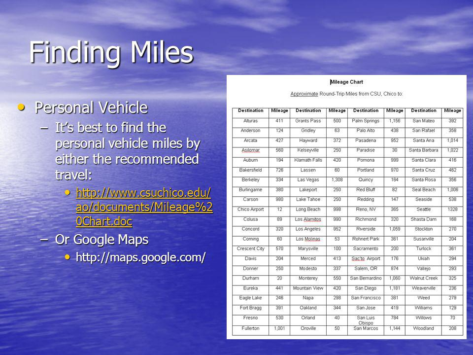 Finding Miles Personal Vehicle Personal Vehicle –It's best to find the personal vehicle miles by either the recommended travel: http://www.csuchico.edu/ ao/documents/Mileage%2 0Chart.doc http://www.csuchico.edu/ ao/documents/Mileage%2 0Chart.doc http://www.csuchico.edu/ ao/documents/Mileage%2 0Chart.doc http://www.csuchico.edu/ ao/documents/Mileage%2 0Chart.doc –Or Google Maps http://maps.google.com/ http://maps.google.com/
