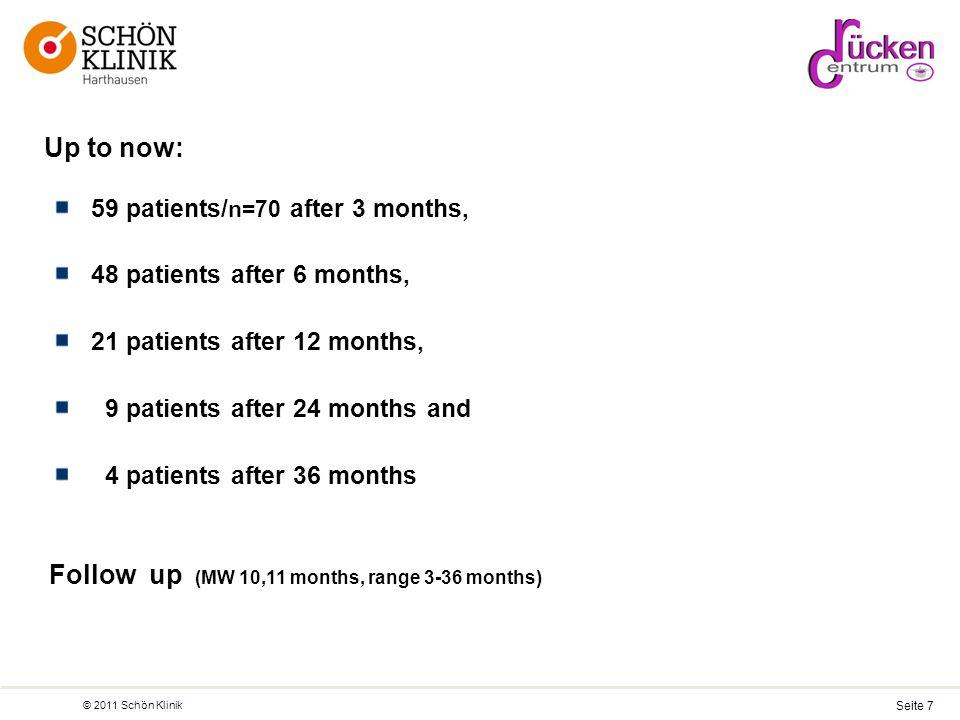 Seite 7 © 2011 Schön Klinik 59 patients/ n=70 after 3 months, 48 patients after 6 months, 21 patients after 12 months, 9 patients after 24 months and 4 patients after 36 months Up to now: Follow up (MW 10,11 months, range 3-36 months)