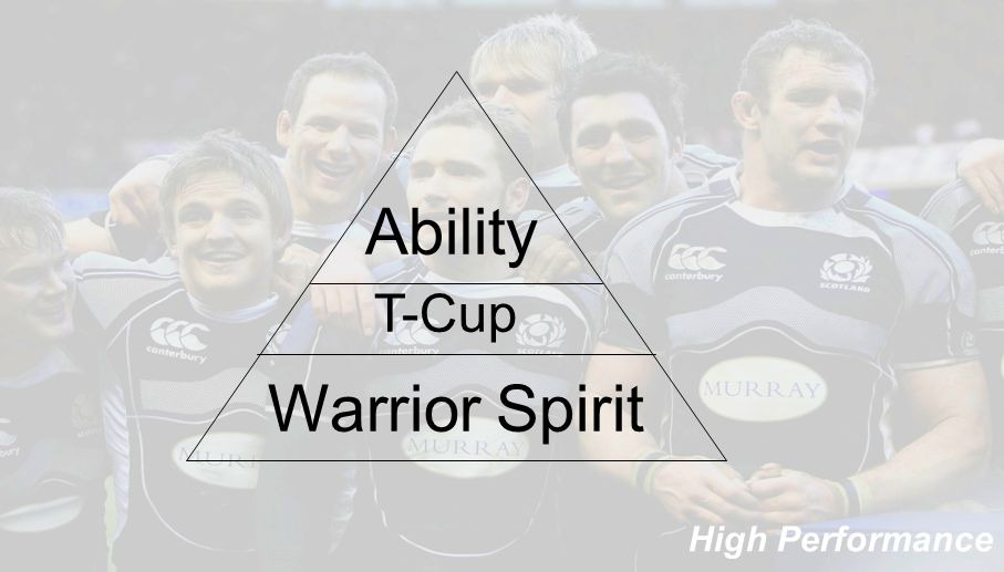 High Performance Ability Warrior Spirit T-Cup