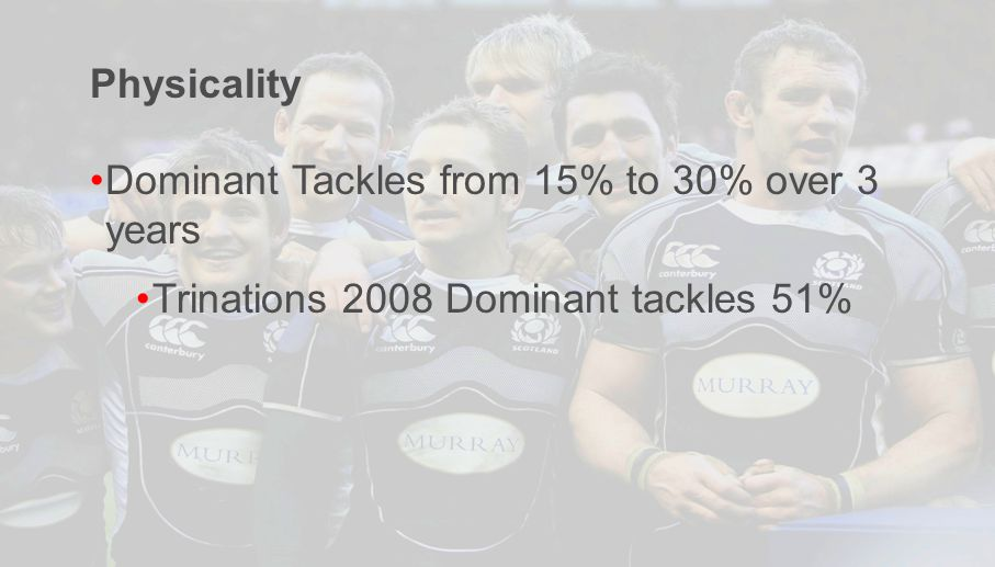 Physicality Dominant Tackles from 15% to 30% over 3 years Trinations 2008 Dominant tackles 51%