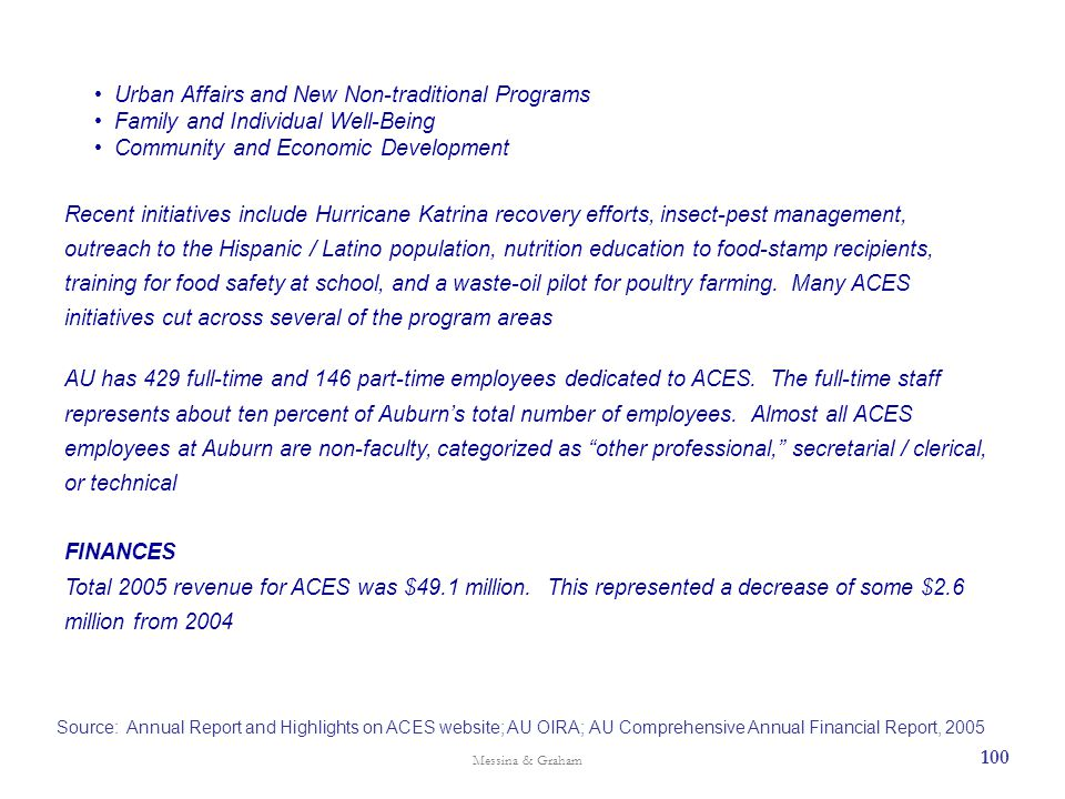Source: Annual Report and Highlights on ACES website; AU OIRA; AU Comprehensive Annual Financial Report, 2005 Urban Affairs and New Non-traditional Pr