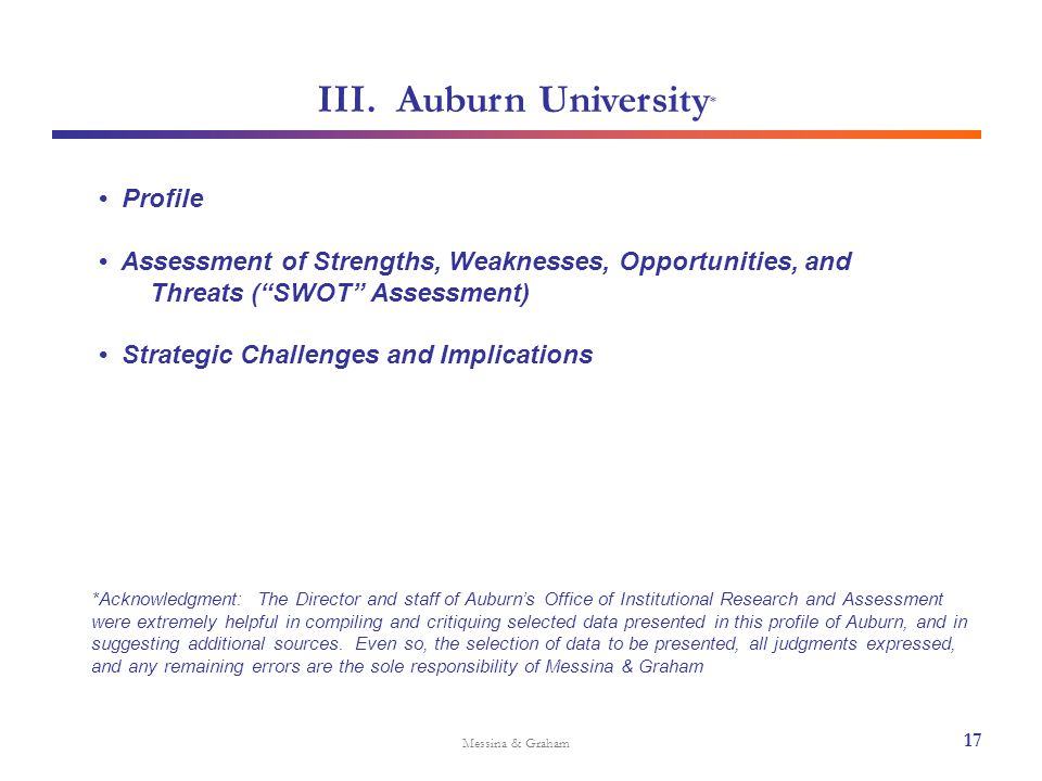 "III. Auburn University * Messina & Graham Profile Assessment of Strengths, Weaknesses, Opportunities, and Threats (""SWOT"" Assessment) Strategic Challe"