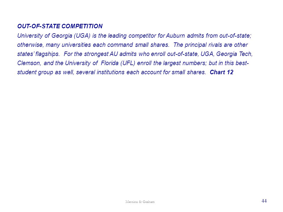 OUT-OF-STATE COMPETITION University of Georgia (UGA) is the leading competitor for Auburn admits from out-of-state; otherwise, many universities each