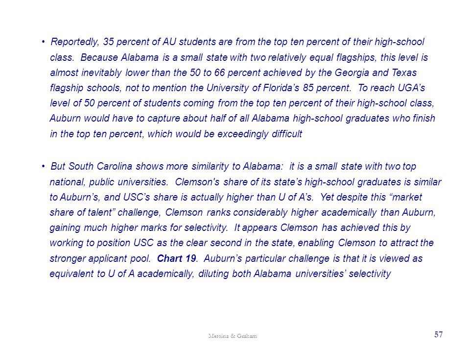 Reportedly, 35 percent of AU students are from the top ten percent of their high-school class. Because Alabama is a small state with two relatively eq
