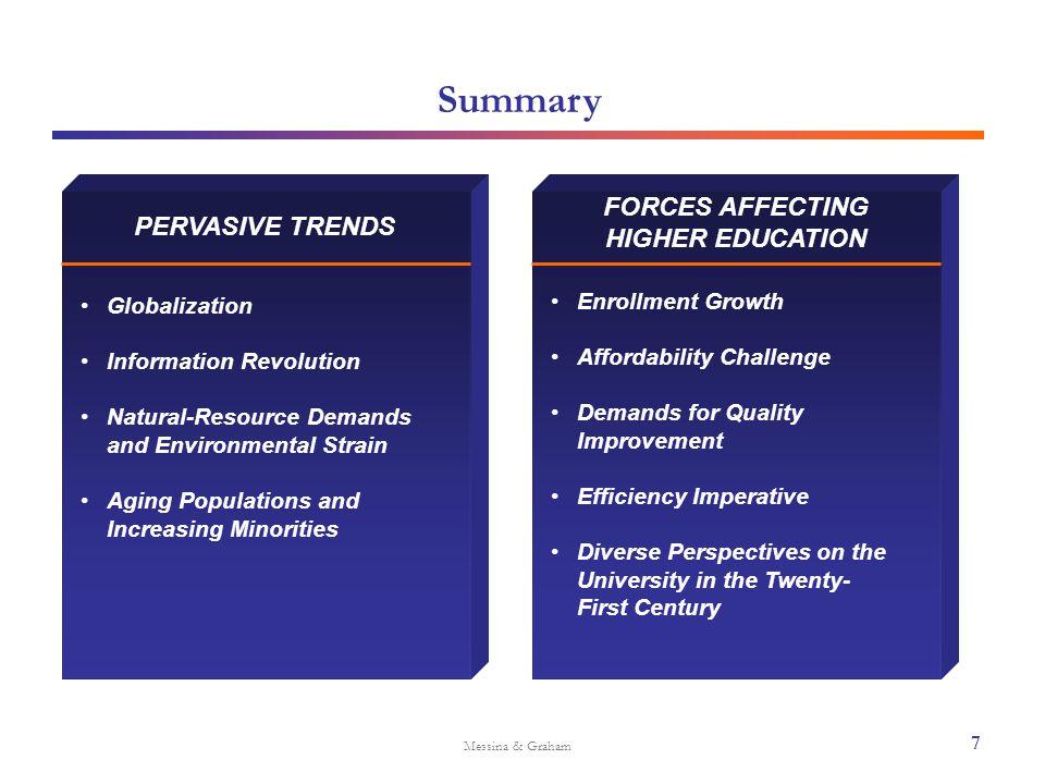 Profile of Auburn University Messina & Graham 18 1.Students 2.Research 3.Extension 4.Finances