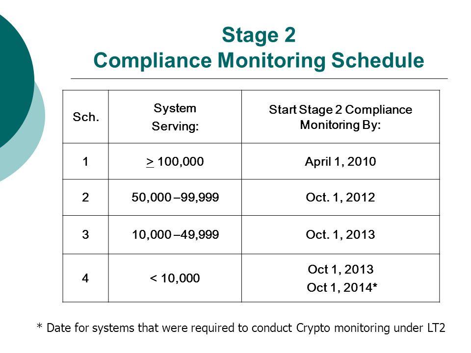 Stage 2 Compliance Monitoring Schedule Sch.