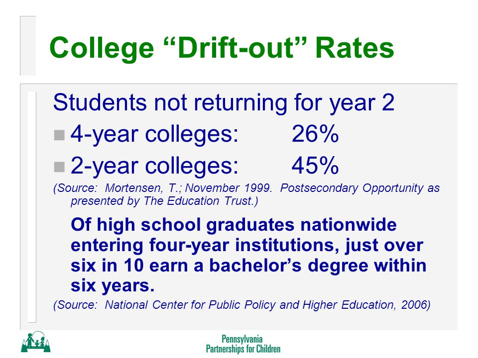 College Drift-out Rates Students not returning for year 2 n 4-year colleges:26% n 2-year colleges:45% (Source: Mortensen, T.; November 1999.