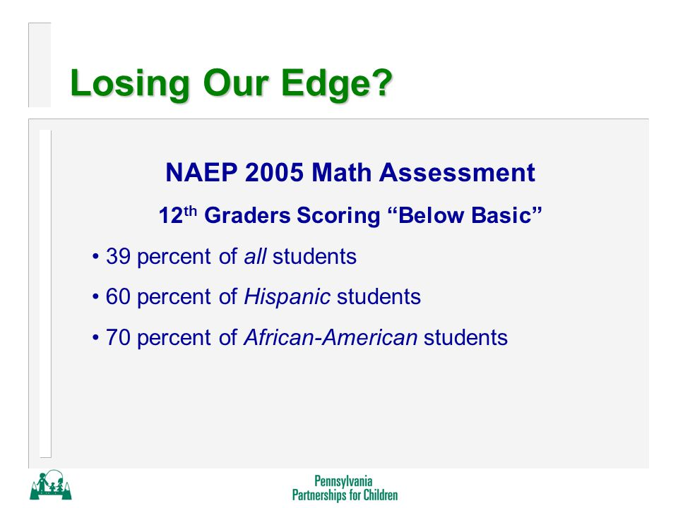 NAEP 2005 Math Assessment 12 th Graders Scoring Below Basic 39 percent of all students 60 percent of Hispanic students 70 percent of African-American students Losing Our Edge