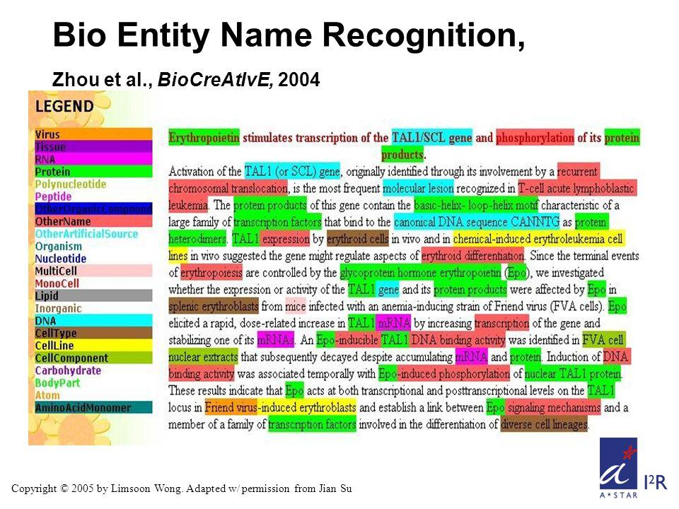 Bio Entity Name Recognition, Zhou et al., BioCreAtIvE, 2004 Copyright © 2005 by Limsoon Wong.