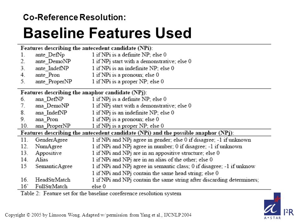 Co-Reference Resolution: Baseline Features Used Copyright © 2005 by Limsoon Wong.