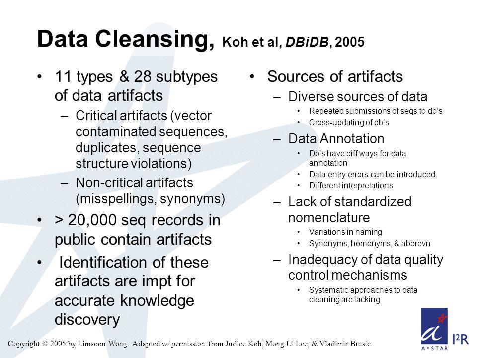 Copyright © 2005 by Limsoon Wong. Adapted w/ permission from Judice Koh, Mong Li Lee, & Vladimir Brusic Data Cleansing, Koh et al, DBiDB, 2005 11 type