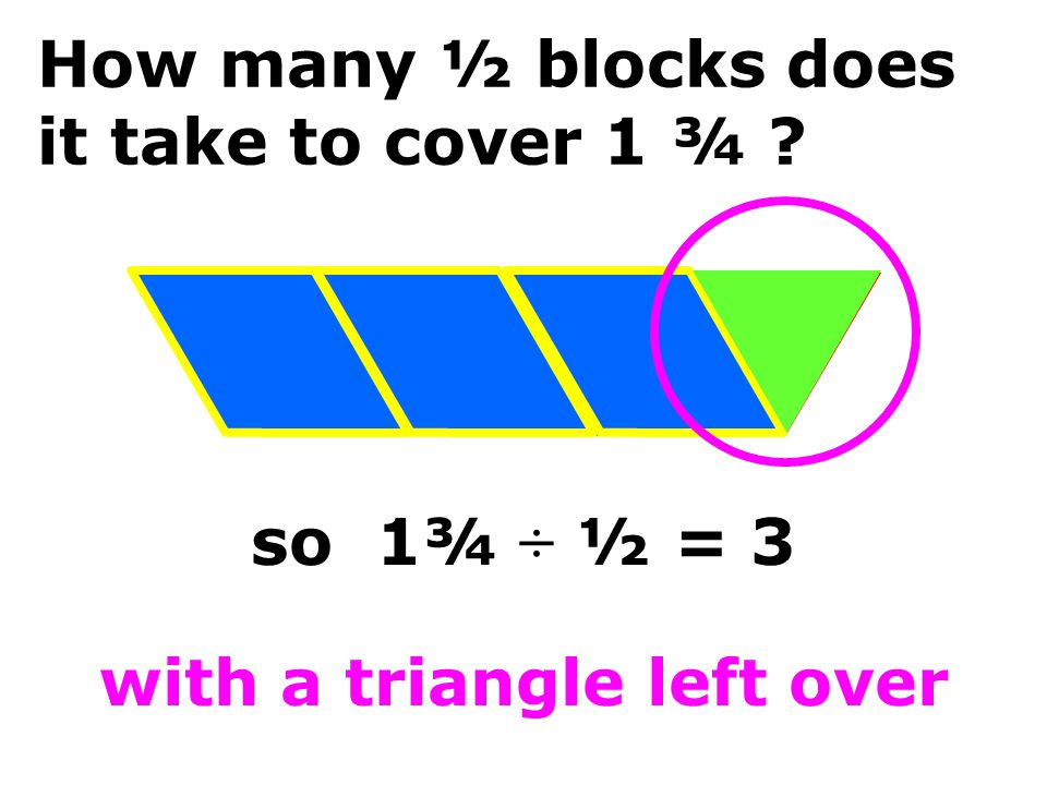 How many ½ blocks does it take to cover 1 ¾ ? so 1¾ ÷ ½ = 3 with a triangle left over